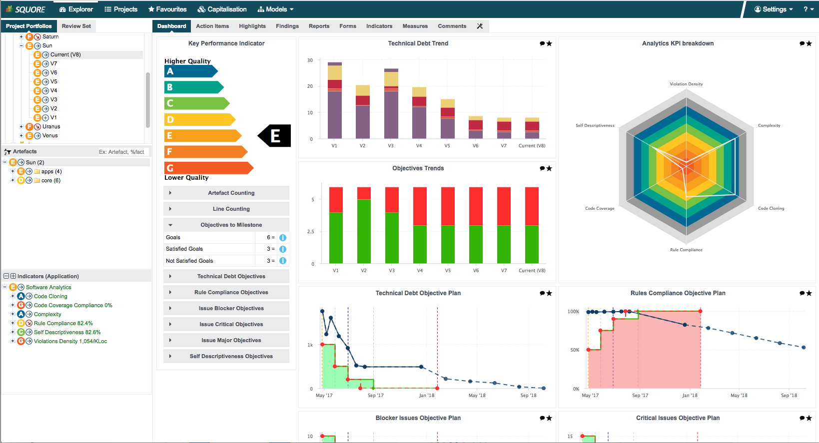 Squoring Dashboard Example.png
